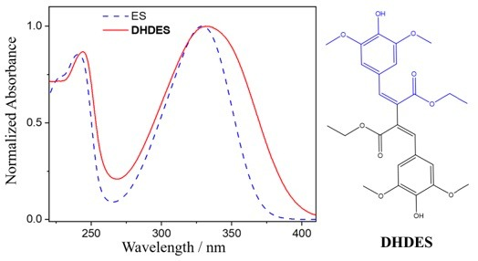 Exploring the photochemistry of an ethyl sinapate dimer: An attempt towards a better ultraviolet filter