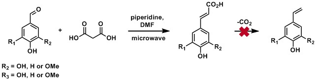 Microwave-Assisted Knoevenagel-Doebner Reaction: An Efficient Method for Naturally Occurring Phenolic Acids Synthesis